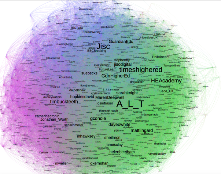 ALTC network diagram